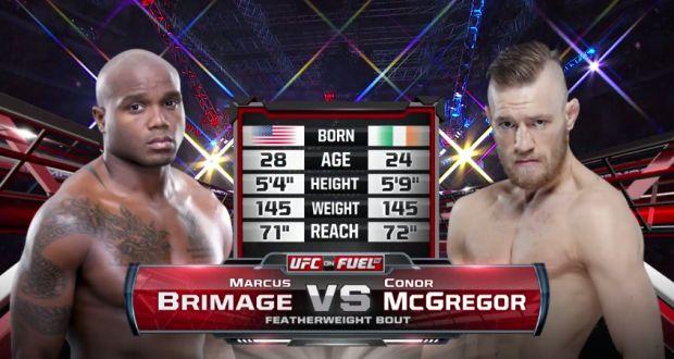 Video: Fight Night Dublin Free Fight – Conor McGregor vs. Marcus Brimage | TalkingBrawlsMMA.com