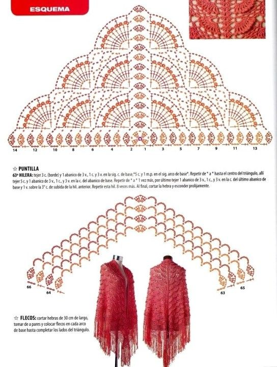 Tiered fans crochet shawl pattern with chart. Dreiecktuch häkeln - crochet ... 2