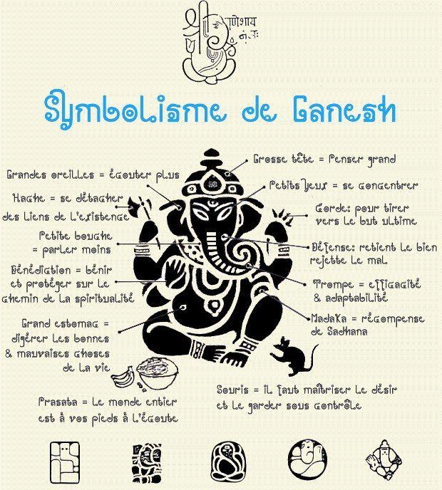 Symbolisme Ganesh