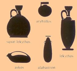 Ancient Greek Ceramic Shapes: For perfume