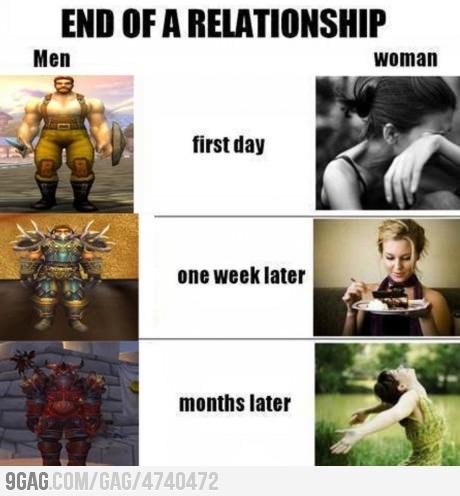 End of relationships