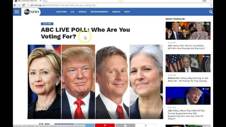 URGENT/SHARE NOW! ABC LIVE POLLS TRUMP 70%/VOTE