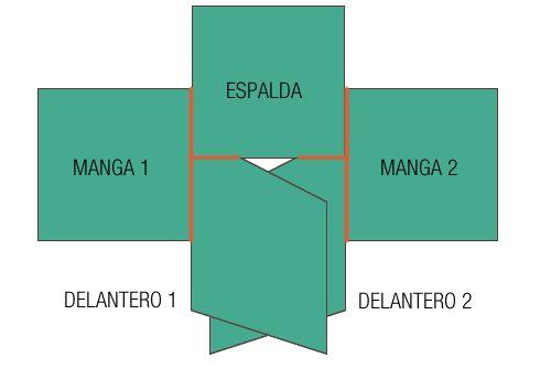 Diagrama 1 chaquetón a telar