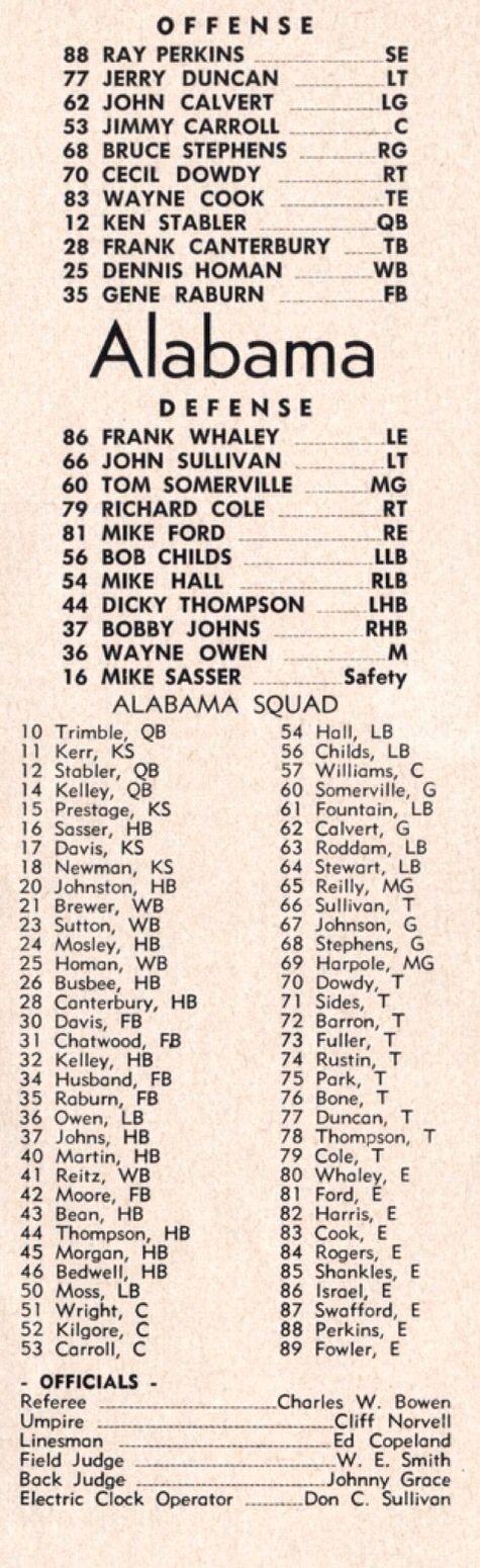 1966 Alabama Crimson Tide starters and roster, featuring QB Ken Stabler (12)…