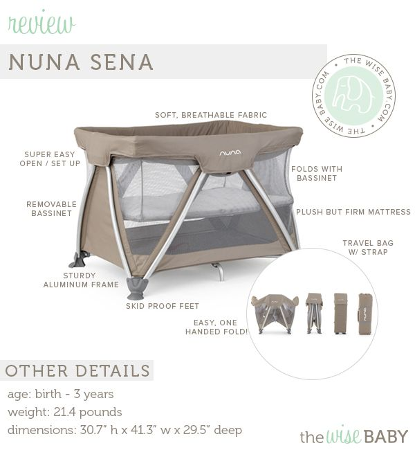 Nuna Sena!!  How adorable and chic is this pack n play?  On sale now with the Nordstrom's Anniversary Sale!!!
