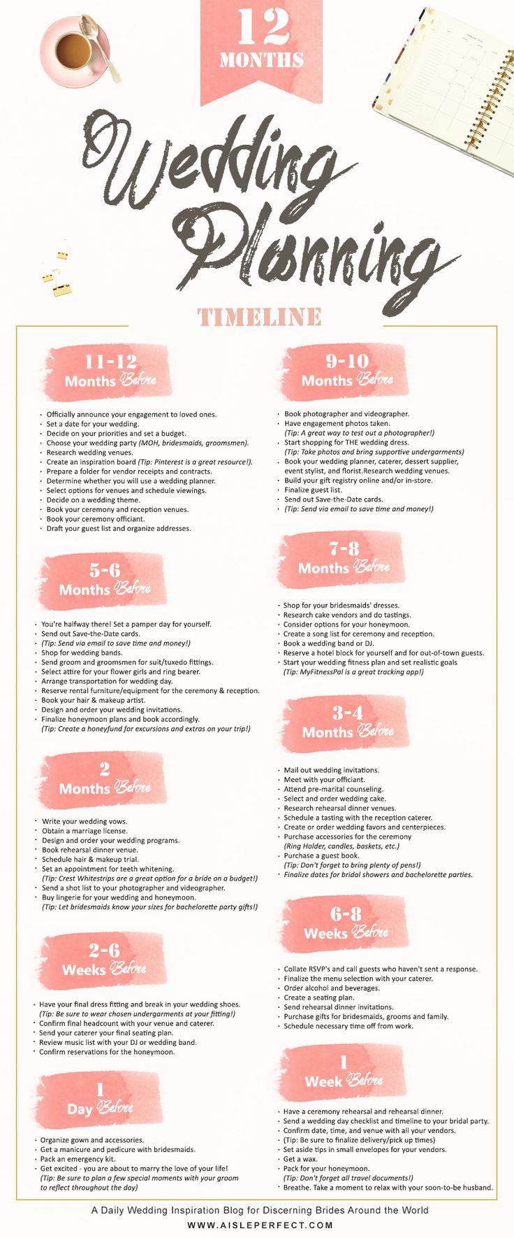 Best 25 Wedding planning timeline ideas on Pinterest