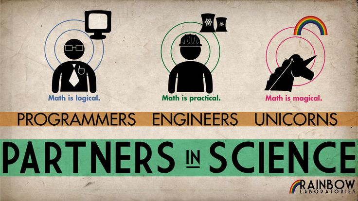 science humor unicorns typography mathematics engineers  / 1920x1080 Wallpaper
