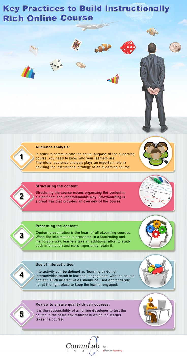 What Does it Take to Create Instructionally Sound E-learning Courses – An Infographic