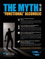 The 4 Stages of Alcoholism for the Functional Alcoholic... Are you really functioning?