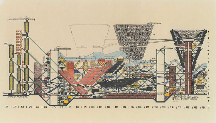 Archigram [Peter Cook] | Plug-In City | 1964