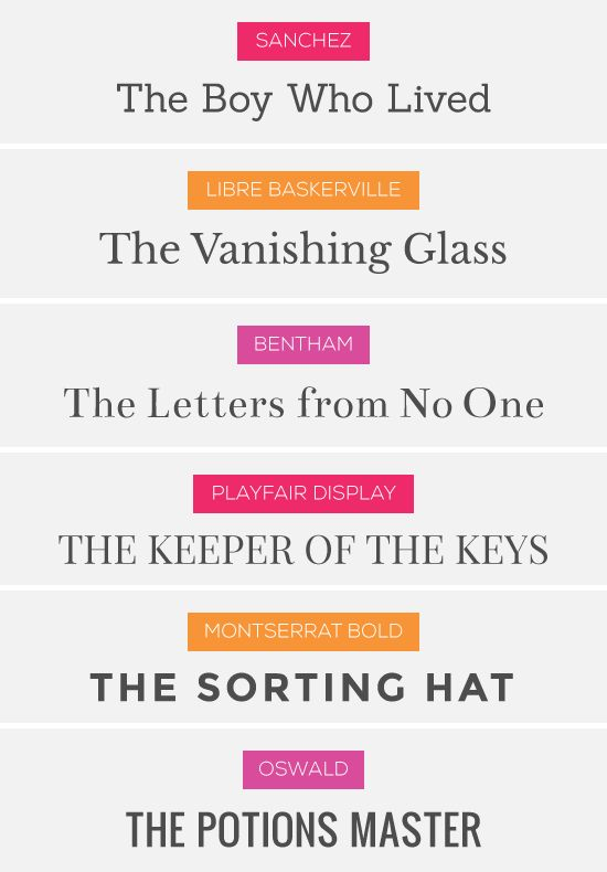 6 Google fonts for post titles // Elembee.com