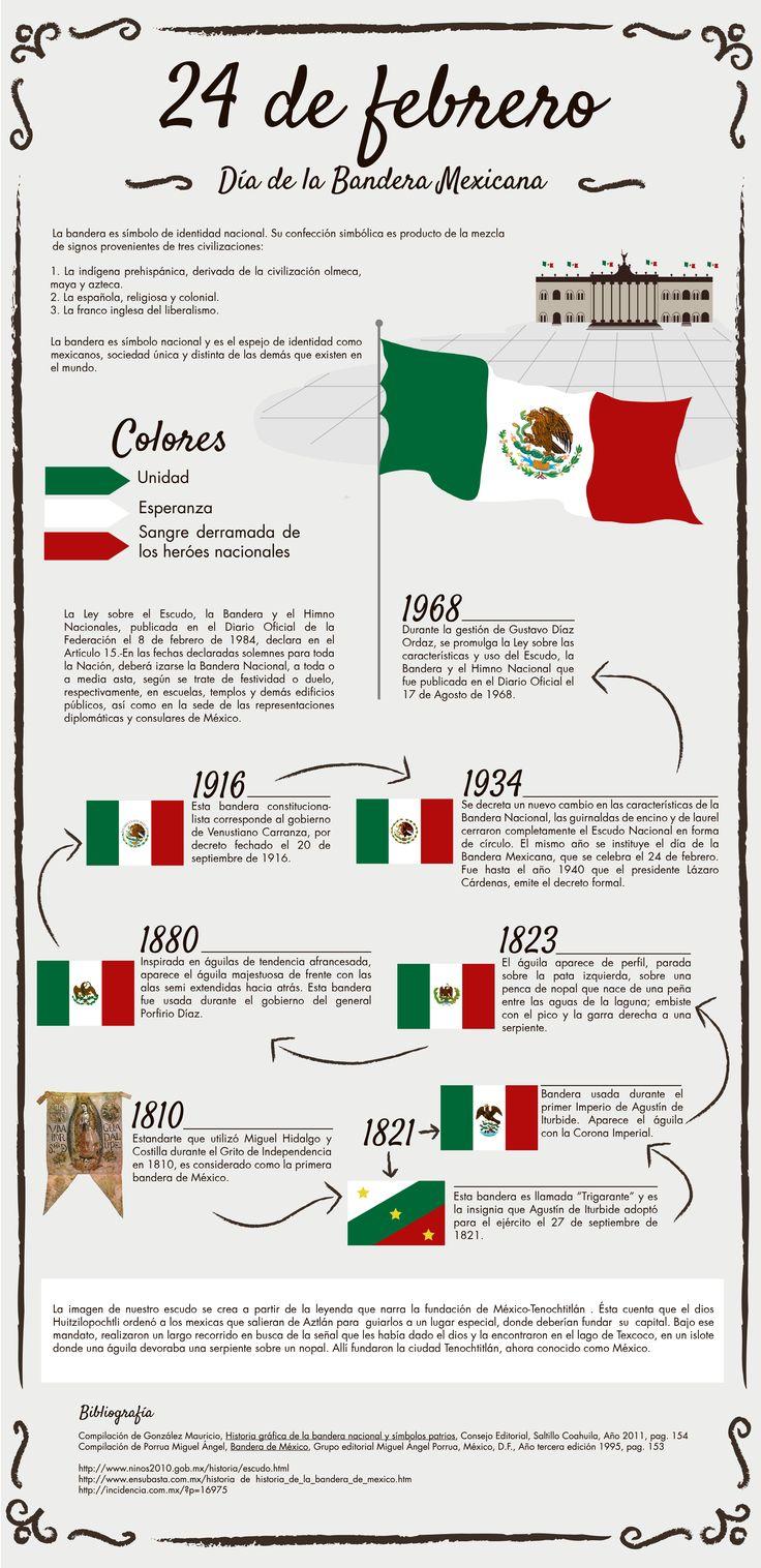 Este 24 de febrero, celebremos el Día de la Bandera de México.