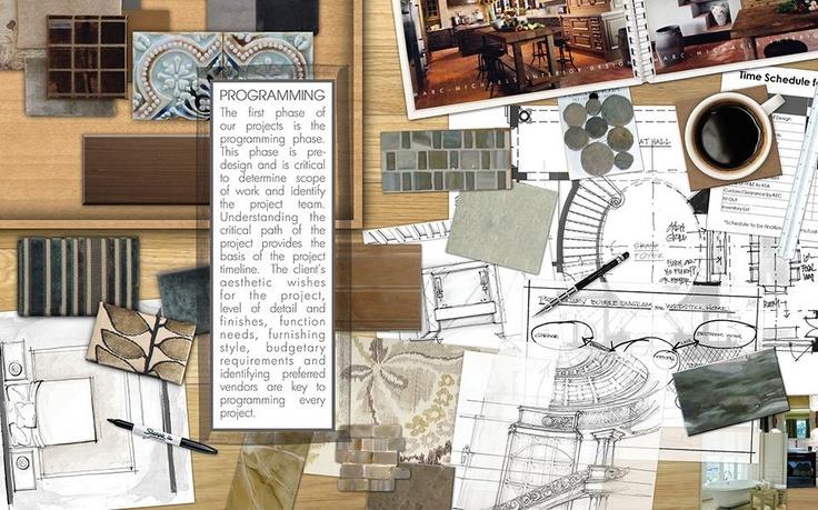184 Best Interior Design Resources Images On Pinterest