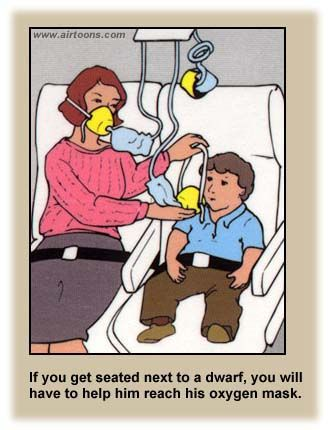 Airline Safety Card - Alternative Meanings For Their Images