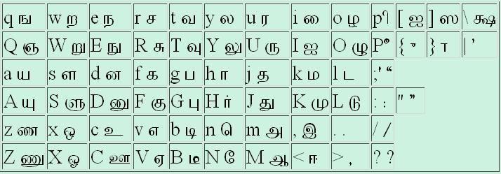 tamil font keyboard