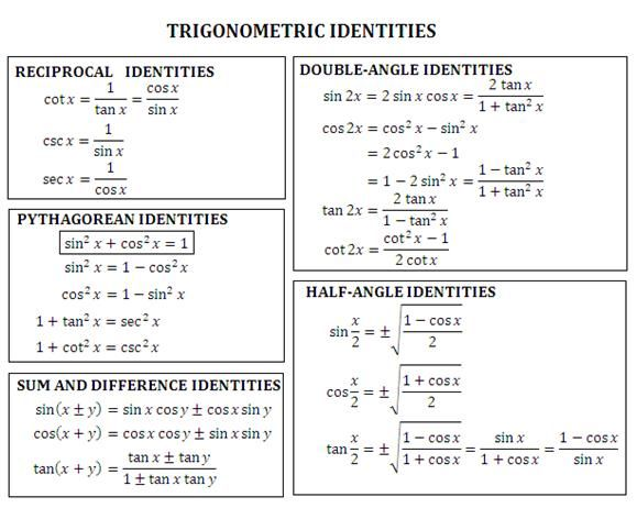 Printables Trig Identity Worksheet 1000 ideas about trig identities sheet on pinterest pythagorean cheat trigidentities jpg