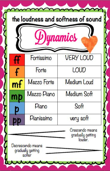 Elements of Music Charts. These charts are easy to follow and quite comprehensive for your classroom!