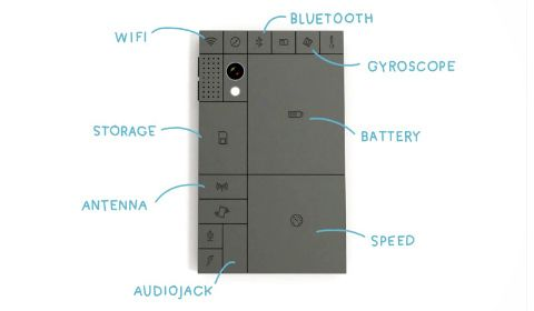 Motorola has launched his new project name motorola project ara phonebloks customize your own mobile phone hardware motorola project ara phoneblok will be heavy on every mobile company of the world with his motorola phonebloks mobile phones
