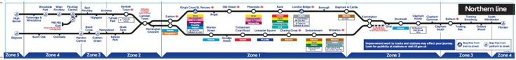 mapa tube, linea northern