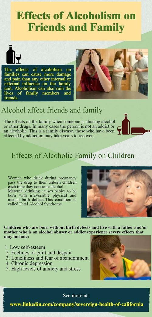 the effects of alcoholism on children and family Chronic alcoholism has a variety of adverse effects on your family and especially your children alcoholism has long been classified as a disease that affects individuals physically and psychologically it's also known as a family disease that easily crosses generational lines.