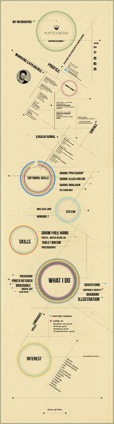 I like this infographic and tool lines because they look really nice together. Plus it makes it look like there isn't a lot of info on it.