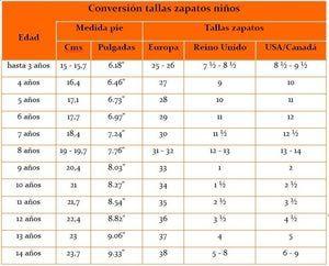 Tabla con medidas y tallas internacionales de zapatos y calzado de mujer.: Tallas Zapatos Niños