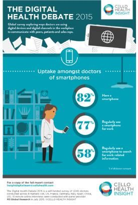 Digital Health Debate 2015