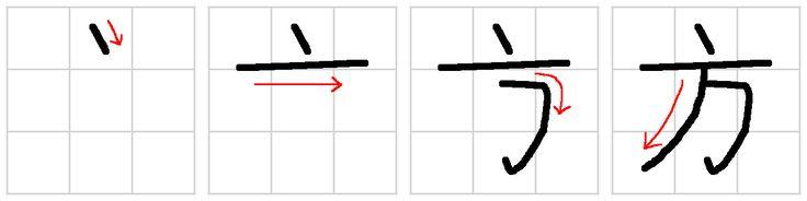 diagrama de trazos