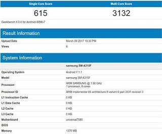 Samsung Galaxy A3 (2016) akan Mendapatkan Jatah Update Android Nougat