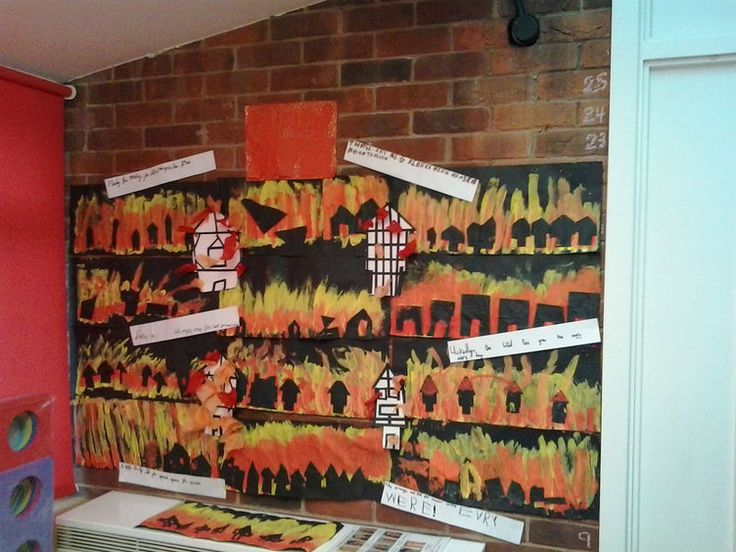 History, The Great Fire of London, London's Burning, The Bakehouse, Display, Classroom Display, Early Years (EYFS), KS1 & KS2 Primary Teaching Resources