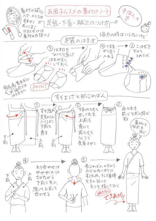 和装下着のつけ方(女性の着物/浴衣共通) : 丘の上から通信