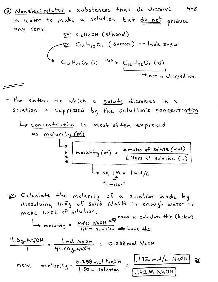 Chemistry Notes Types of Chemical Reactions, Solution