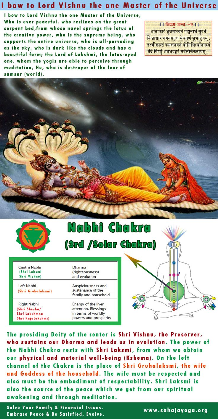 SHri Lakshmi N Shri Vishnu - the the nabhi Chakra - blessing us with all the materail pleasures and satisfaction.  Imbalanced Nabhi makes us dissatisfied with life - however rich we may be!