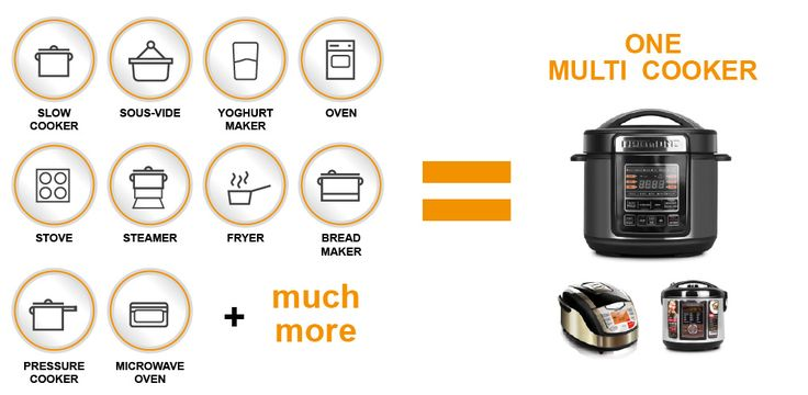 Redmond Multi Cookers by Heaven Fresh, The Best Multi-Cooker in Canada and USA, Multi-cookers, Where to buy Multi Cooker?
