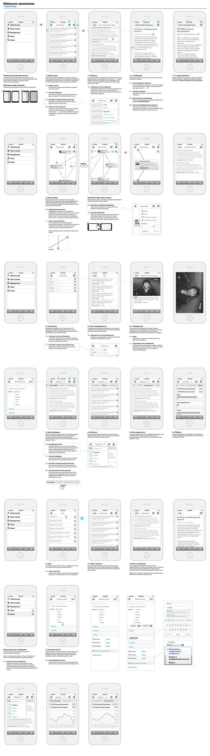 app wireframes by Alex Solomatin
