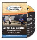 Coaching Youth Basketball: Focusing on the Fundamentals