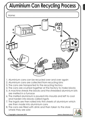 17 Best Images About Recycling Grade 3 On Pinterest