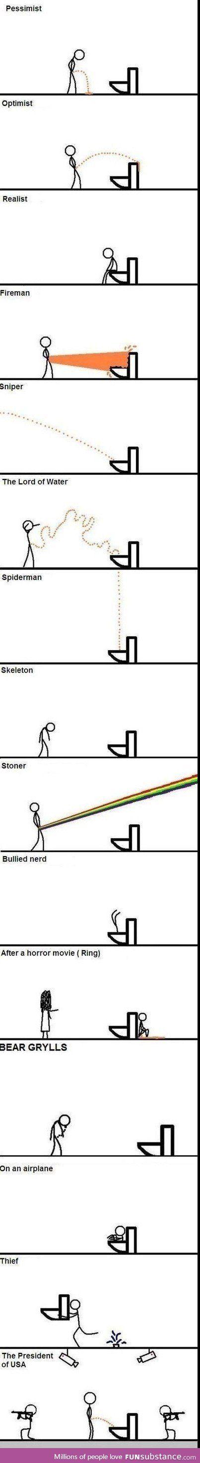 how people pee