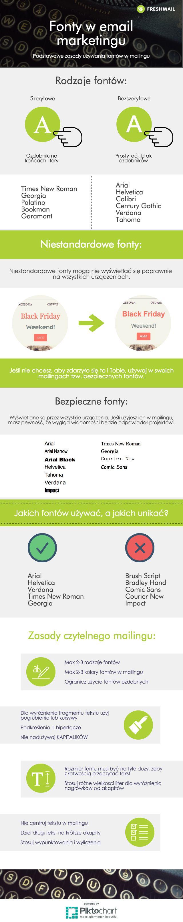 fonty w email marketingu