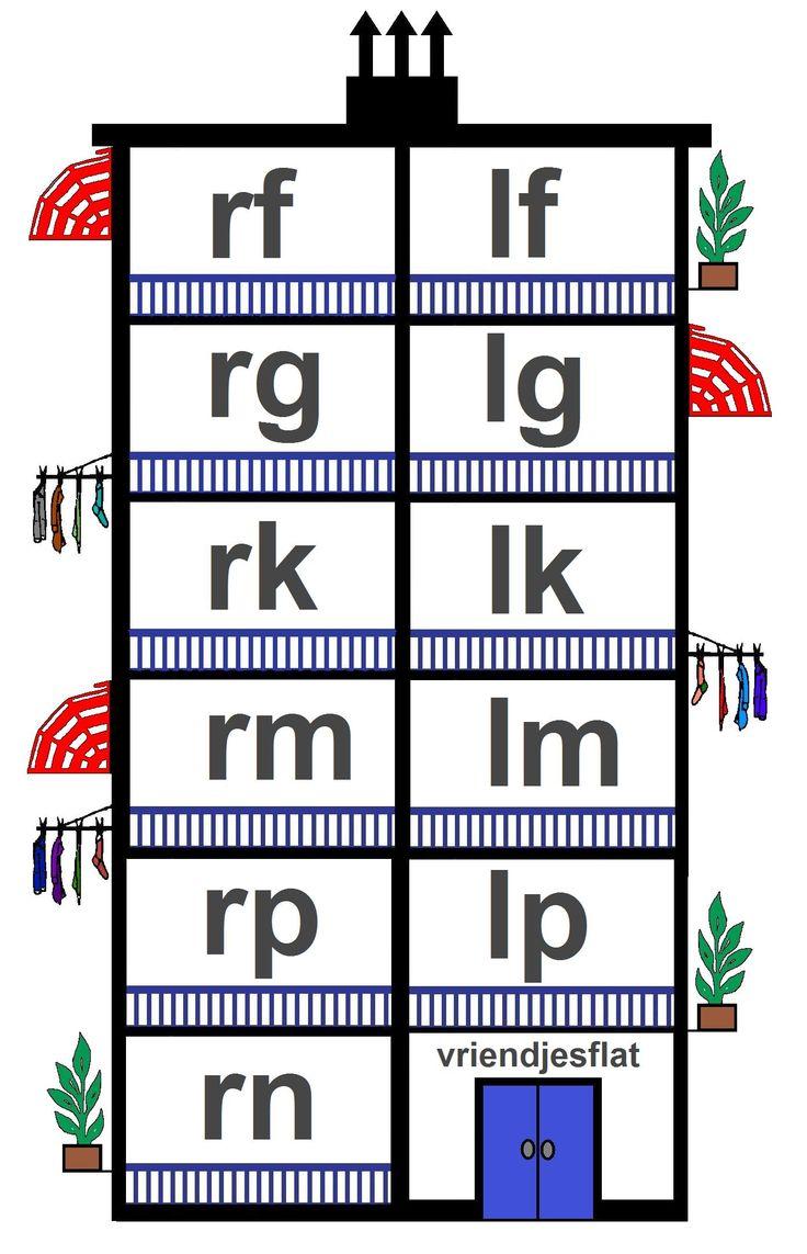1000+ images about Afspraken bij letters en woorden in groep 3. on ...