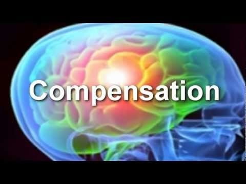 http://www.bestattorney.com/head-injury/short-long-term-effects-of-concussions.html - Brief discussion of the causes of concussions and the short and long term effects of concussions.   If you or someone you know has suffered a concussion due to the neglegence or criminal behavior of another person, you may be entitled to compensation. Call 1-800...
