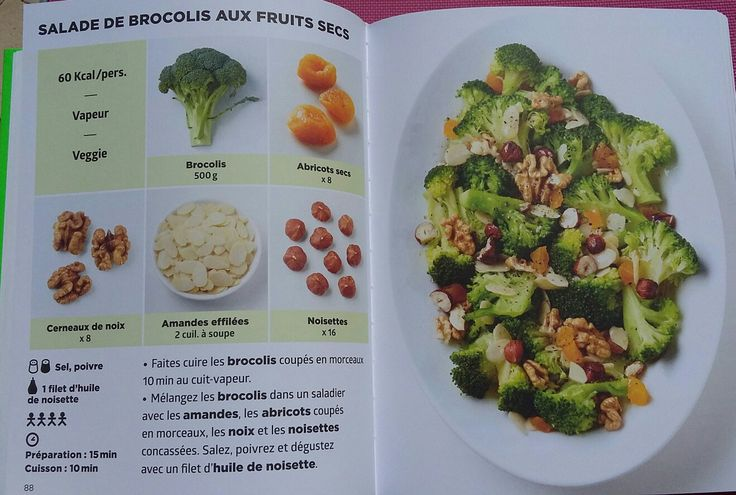 Salade de brocolis aux fruits secs simplissime light for La cuisine simplissime light
