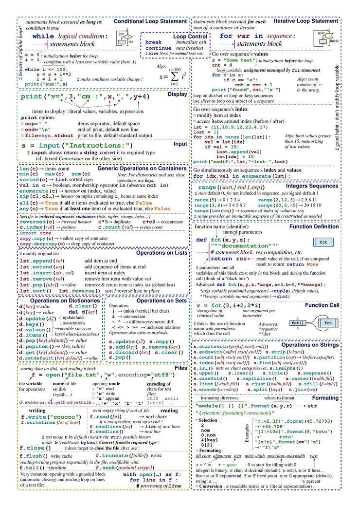 48 Threading Vs Multiprocessing In Python Youtube Python