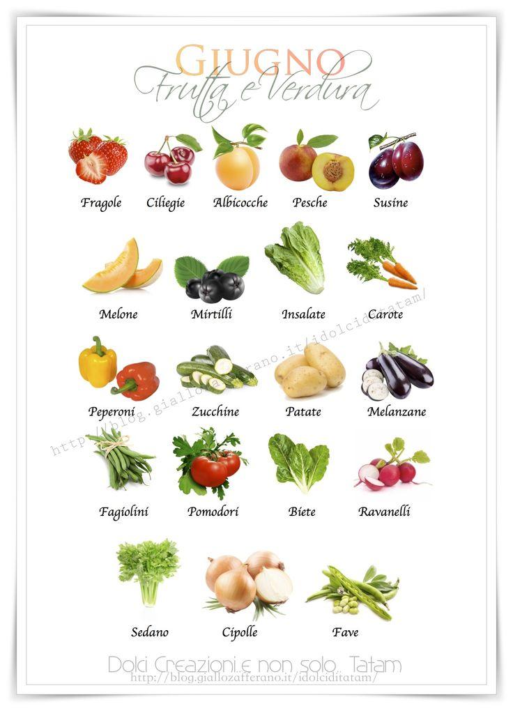 Frutta e Verdura di Giugno | blog di tatam