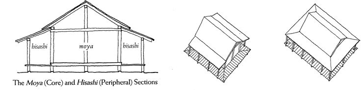 Päärakennusten sivuilla on suuret kuistit, jotka voi sulkea tai jättää avoimeksi ulkoilmaan.