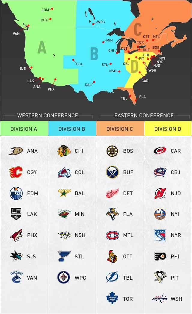 Starting next year, the NHL's divisional tables and playoff format will have a whole new look. Good thing we have a sports writer to explain all those changes! (Click through for more details)