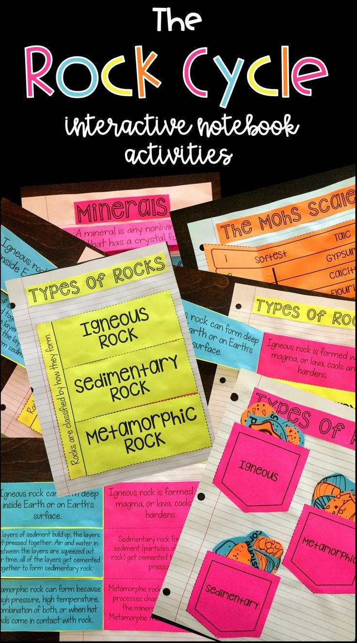 806 best school images on pinterest teaching ideas high school rocks and the rock cycle interactive notebook activities fandeluxe Choice Image