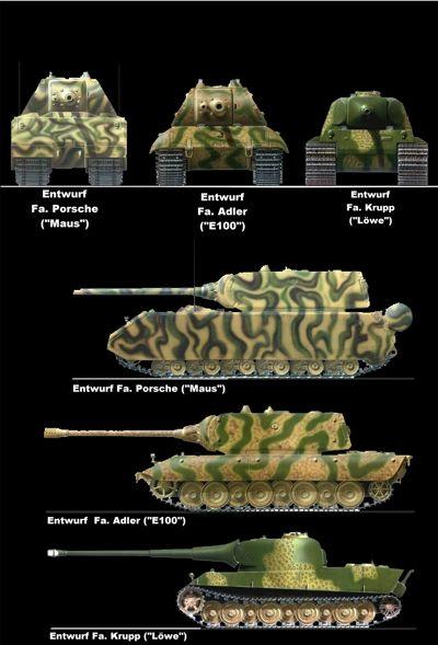 Les projets de Panzer de la fin du conflit - PAPER PANZER -