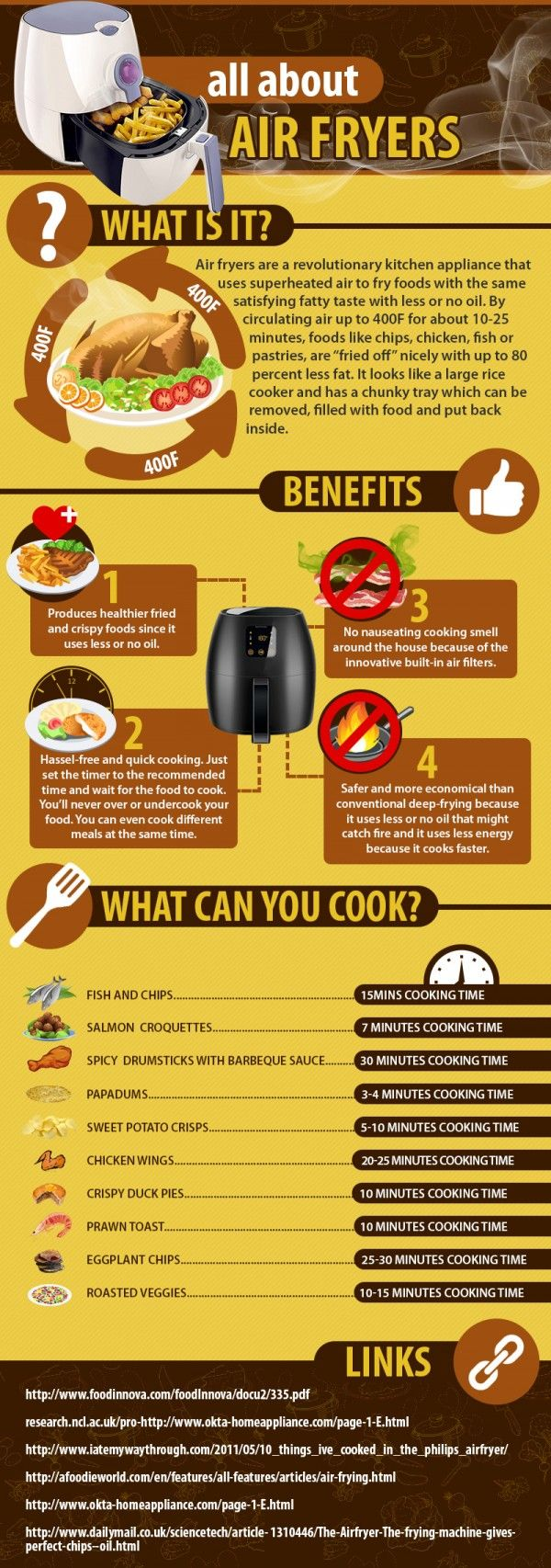 "Deep-fried taste without all the grease, mess, and guilt! See our article ""What is an Air Fryer?"" to find out more!"