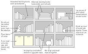Image result for how to arrange books